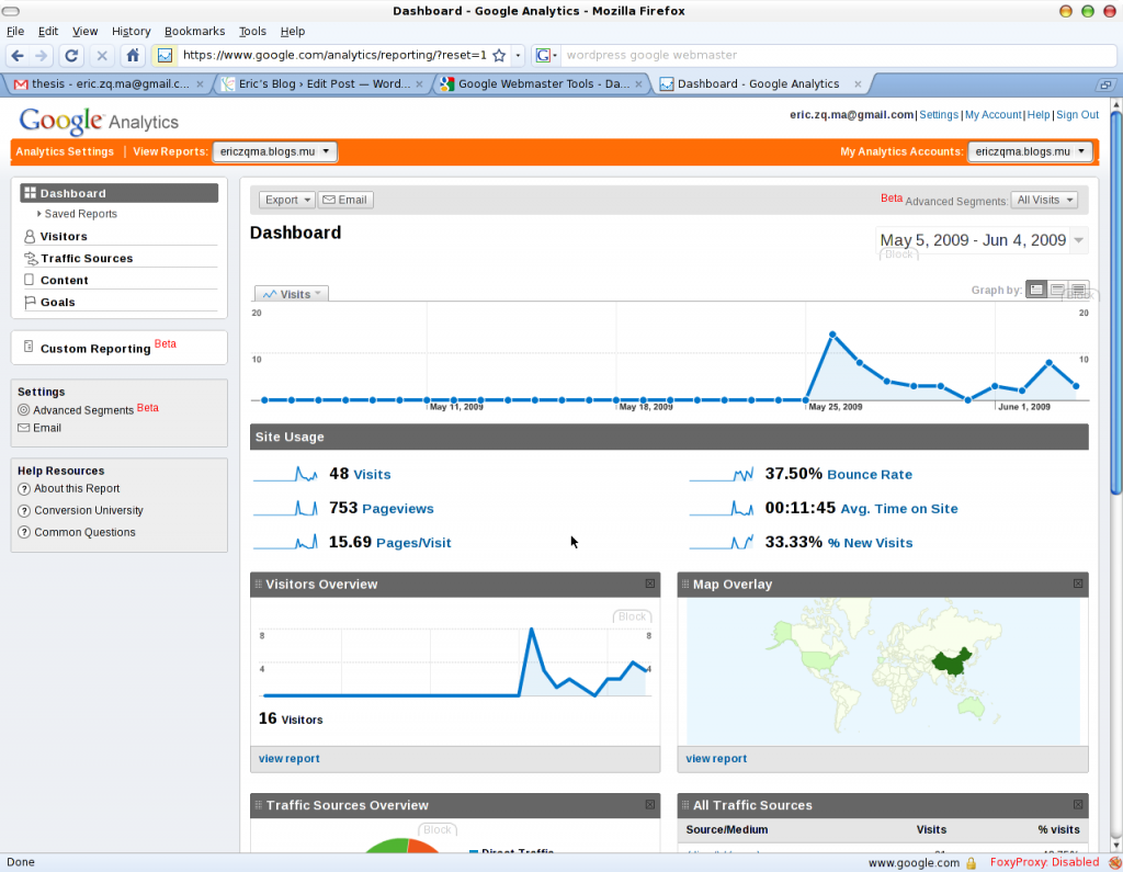 Screenshot-Dashboard - Google Analytics - Mozilla Firefox