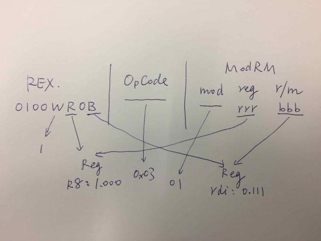 x86-64-encoding-example